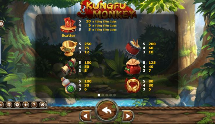 Cach choi game Kungfu Mokey